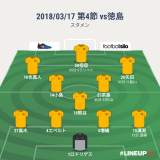 今こそ、力の限りの声援を。第4節 vs徳島 ●1-4