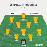 読めない布陣、読めないチーム 第12節 vs岡山 ○1-0