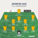 2019-2020シーズン ジェフ千葉 契約状況まとめ