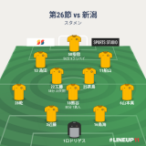 逆パターンの粘り勝ち 第26節 vs新潟 ○2-1