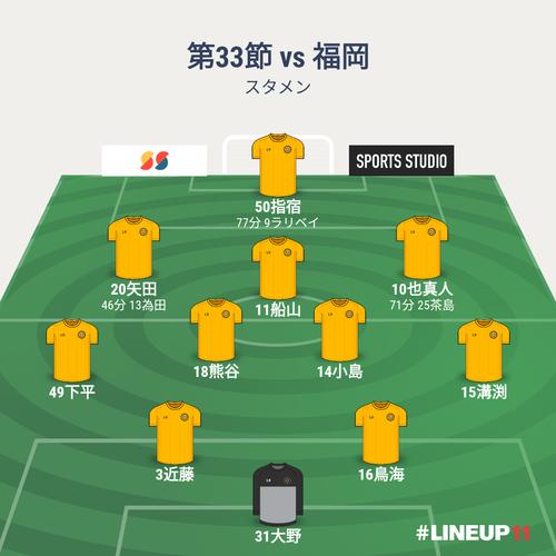 疾風迅雷・船山貴之 第33節 vs福岡 △3-3