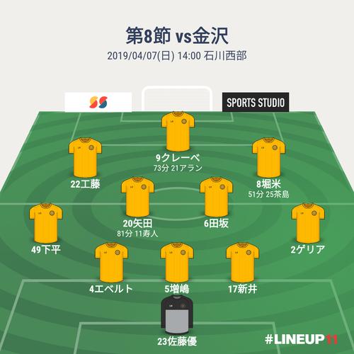 気持ちはあれど、足が動かず 第8節 vs金沢 ●0-1