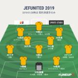 2018-2019シーズン ジェフ千葉 契約更改状況まとめ