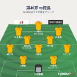 ただ誇りのために 第40節 vs徳島 ○2-0